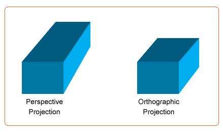 3D graphics in Windows Presentation Foundation (WPF)
